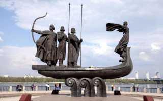 Достопримечательности Киева – церкви и храмы, музеи, памятники