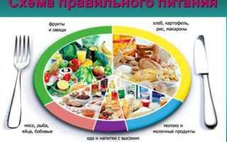 Эфирные масла для похудения: эффективные рецепты и методы ароматерапии