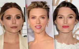 Как подобрать стрижку по форме лица?