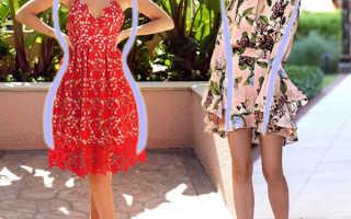 Как правильно подбирать модные фасоны платьев  года по типу фигуры