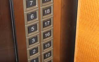 Счастливый номер квартиры по фен шуй – список благоприятных комбинаций